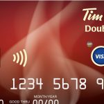 How to Activated CIBC Credit Card| [Activate CIBC Credit Card]
